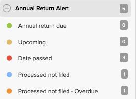 CAS 360 Annual Return Alert UI.